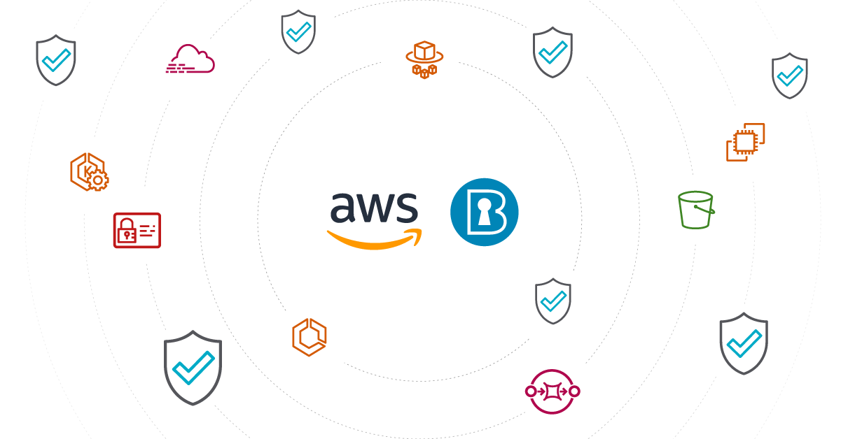 AWS CIS: Manage cloud security posture on AWS infrastructure