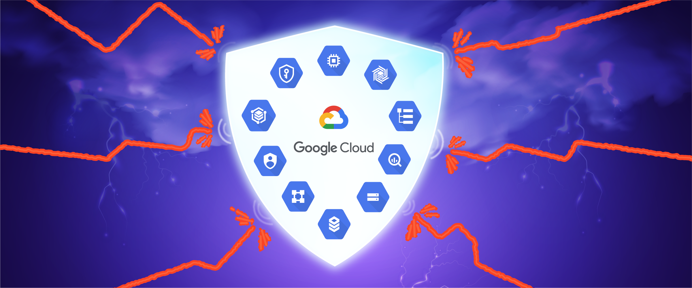 Google Cloud logo surrounded by Google cloud services. All are protected against threats.