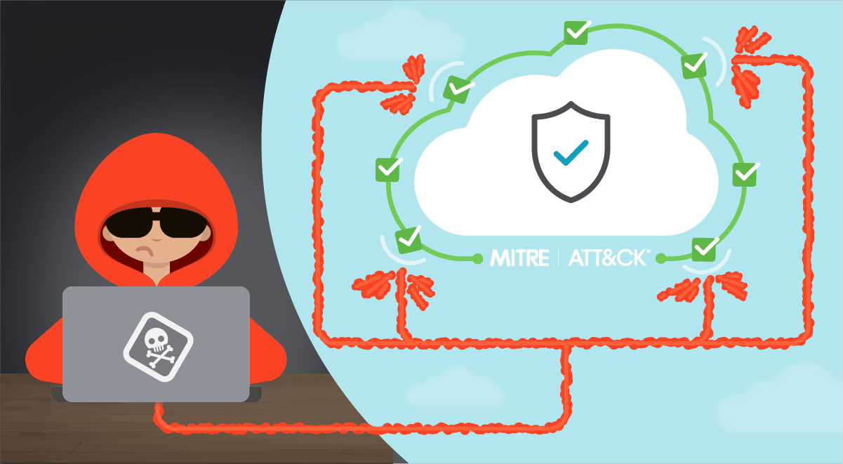 MITRE for cloud iaas helps you detect threats for your cloud infrastructure. Hacker trying to access to a cloud infrastructure, but it's been secured following the MITRE ATT&CK MATRIX for cloud
