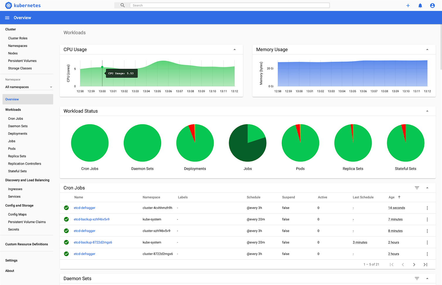 The open source Kubernetes Dashboard offers a kube-centric view of basic pod, replica set, and deployment data